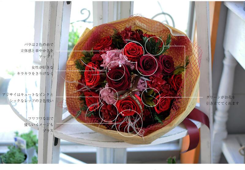 バラは2色の赤で立体感と華やかさをアップ!女性が好きなキラキラをさりげなく。アジサイはキュートなピンクとシックなレッドの2色使い。フワフワな羽で優しいイメージもプラス。グリーンがお花を引き立ててくれます。