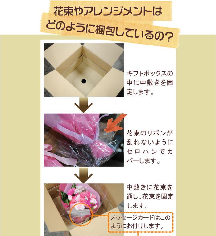 花束やアレンジメントはどのように梱包してるの?ギフトボックスの中に中敷を固定します。花束のリボンが乱れないようにセロハンでカバーします。中敷に花束を通し、花束を固定します。