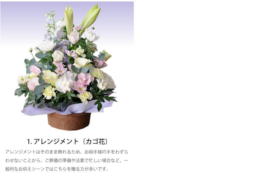 1.アレンジメント(カゴ花)アレンジメントはそのまま飾れるため、相手様の手を煩わせないことから、ご葬儀の準備や法要で忙しい場合など、一般的なお供えシーンではこちらを贈ることが多いです。2.花束 お相手様がお花が好きな方の場合、ご自分である程度世話のできる花束が好まれる傾向にあります。ただしなくなったばかりやご葬儀など、慌ただしい時期は避けましょう。花束はご仏壇周りのお花・お墓周りなどのシーンで重宝します。